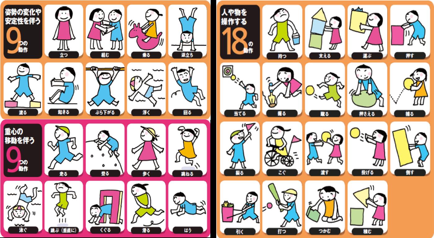 幼少期に身に付けておきたい36の基本動作
